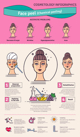 Illustration pour Vector Illustrated set with salon cosmetology peeling. Infographics with icons of medical cosmetic procedures for face skin. - image libre de droit
