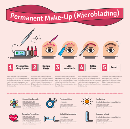 Illustration pour Vector Illustrated set with salon Permanent Makeup. Infographics with icons of cosmetic procedures for face. - image libre de droit