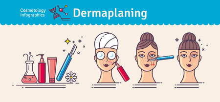 Illustration pour Vector Illustration set with salon dermaplaning. Infographics with icons of medical cosmetic procedures for facial skin. - image libre de droit