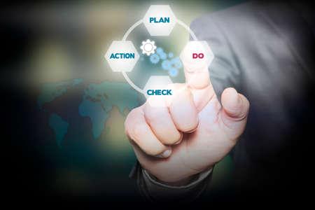 Photo pour Hand pressing plan - do - check - action process on virtual screen. business concept. - image libre de droit