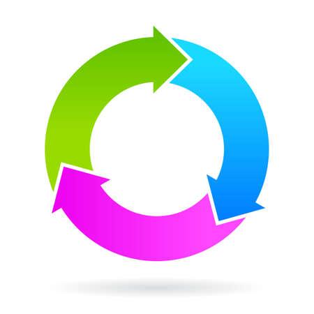 Ilustración de Three step cycle arrows diagram - Imagen libre de derechos