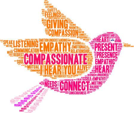 Illustration for Compassionate word cloud on a white background.  - Royalty Free Image