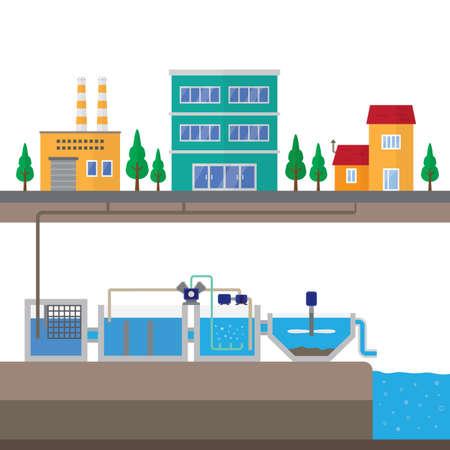 Ilustración de Sewage treatment plant - Imagen libre de derechos