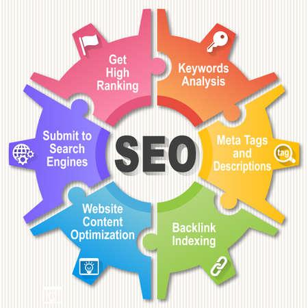 Photo pour SEO Wheel - Search engine optimization - image libre de droit