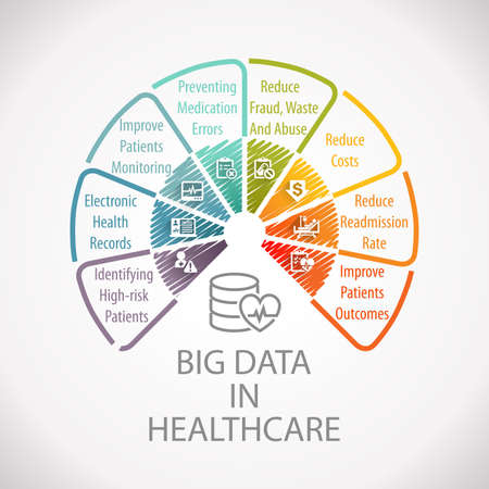 Photo for Big Data in Healthcare Analytics Marketing Planning Wheel Infographic - Royalty Free Image