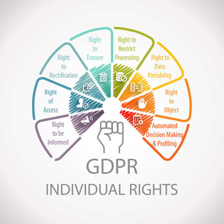 Photo for GDPR - Royalty Free Image