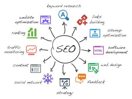 Illustration pour scheme with icons isolated main activities related to seo - image libre de droit
