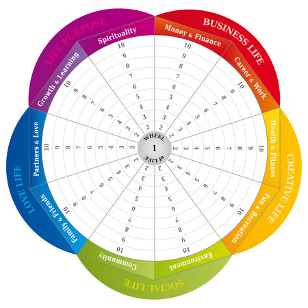 Ilustración de Wheel of Life Diagram, Coaching Tool in Rainbow Colors - Imagen libre de derechos