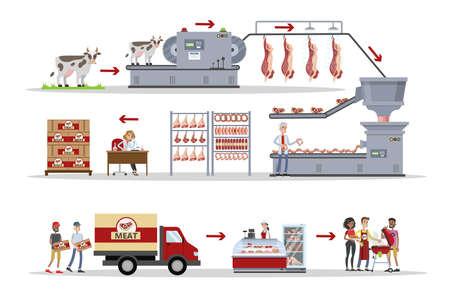 Ilustración de Meat factory set with automatic machines and workers. - Imagen libre de derechos