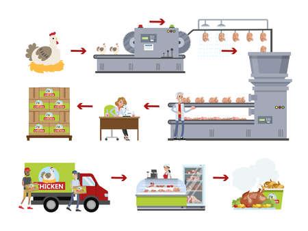 Ilustración de Chicken factory set. Making meat on plant. - Imagen libre de derechos