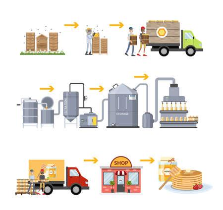 Illustration for Honey production set. - Royalty Free Image
