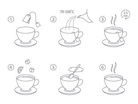 Ilustración de How to make black or green tea with tea bag instruction. Making hot drink in a cup. Flat line vector illustration - Imagen libre de derechos