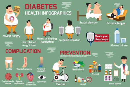 Illustrazione per Obesity and diabetes infographic, detail of health care concept of obesity and diabetes. vector illustration. - Immagini Royalty Free