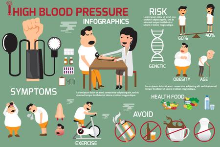 Illustration pour High blood pressure infographics elements symptoms and treatment. Hypertension risk factors. - image libre de droit