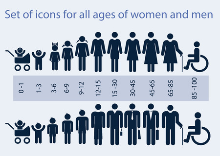 Illustration pour Set of icons on a theme  all age group of people  - image libre de droit