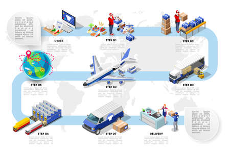 Illustration for International trade logistics network infographic vector illustration with isometric vehicles for cargo transport. Flat 3D Sea freight, road freight and air freight shipping food delivery - Royalty Free Image