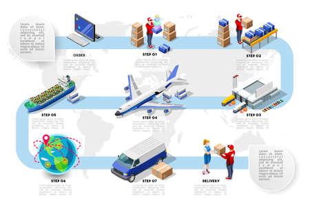 Illustration pour Logistics cargo vehicle freight. Trade network concept vector design isometric illustration. - image libre de droit