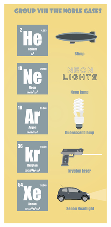 Illustration pour Periodic Table of element group VIII The noble gases - image libre de droit