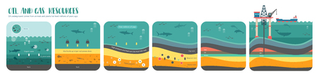 Ilustración de An infographic illustration of how a petroleum fossil fuel was formed into oil and gas underground - Imagen libre de derechos