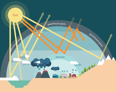 Ilustración de The greenhouse effect illustration info-graphic natural process that warms the Earth's surface. - Imagen libre de derechos