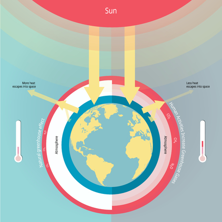 Ilustración de The greenhouse effect illustration info-graphic natural process that warms the Earth surface. - Imagen libre de derechos