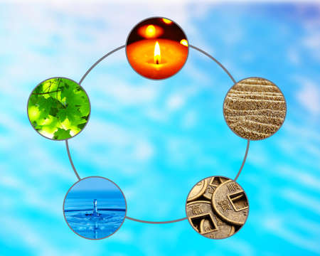 Photo pour Collage of Feng Shui destructive cycle with five elements (water, wood, fire, earth, metal) - image libre de droit
