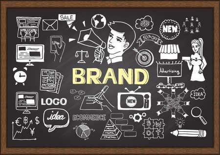 Illustration pour Hand drawn BRAND on chalkboard. Business plan. - image libre de droit