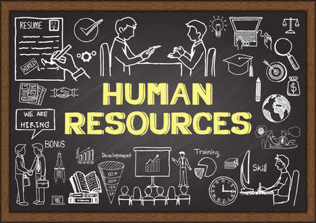 Photo for Doodles about human resources on chalkboard. - Royalty Free Image