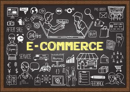 Illustration pour Hand drawn info graphic on chalkboard with E commerce concept. - image libre de droit