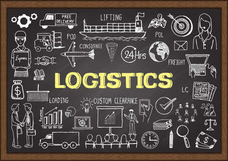 Foto per Doodles about logistics on chalkboard. - Immagine Royalty Free