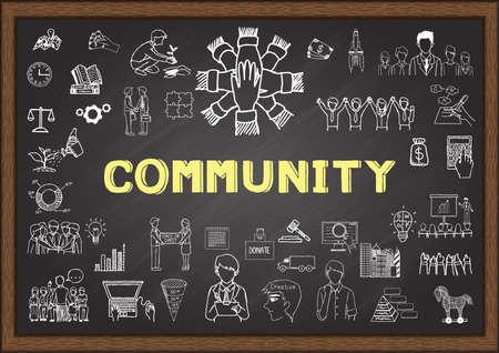 Illustration pour doodle about community on chalkboard. - image libre de droit