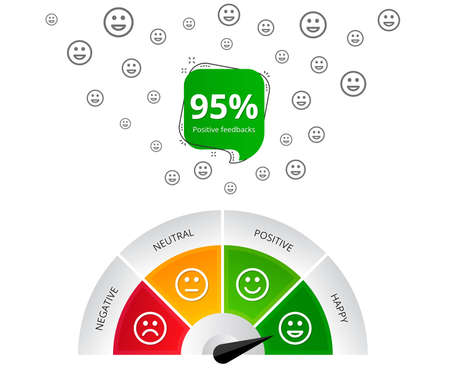 Ilustración de Feedback design. Customer satisfaction meter with smileys. Emotions scale banner. Quality service survey. 95 percent positive feedbacks. High level business rating. Emotional intelligence. Vector - Imagen libre de derechos