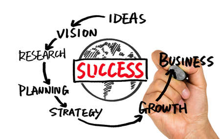 Foto de business success concept diagram hand drawing on whiteboard - Imagen libre de derechos