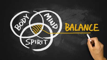 Foto de body mind spirit balance concept hand drawing on blackboard - Imagen libre de derechos