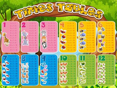 Ilustración de Times tables with cute animals illustration - Imagen libre de derechos