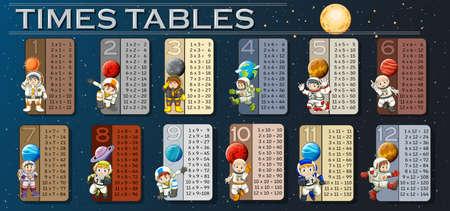 Ilustración de Times tables with astronauts in space background illustration - Imagen libre de derechos