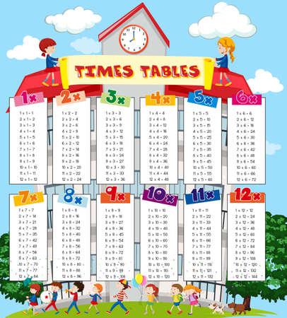 Ilustración de Times tables chart with kids at school background illustration - Imagen libre de derechos