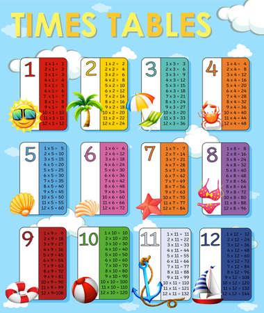Ilustración de Times tables with summer elements background illustration - Imagen libre de derechos