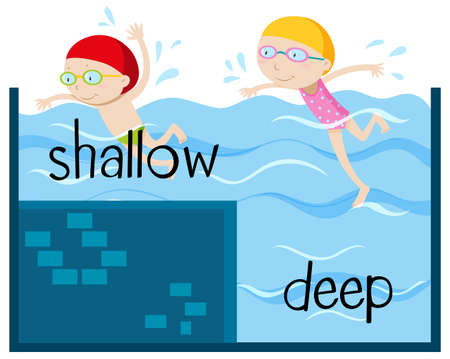 Illustration for Opposite wordcard for shallow and deep illustration - Royalty Free Image