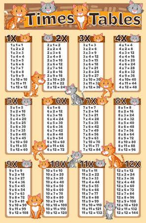 Ilustración de Diagram showing times tables with cats in background illustration. - Imagen libre de derechos