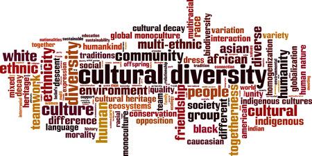 Illustration for Cultural diversity word cloud concept. Vector illustration - Royalty Free Image