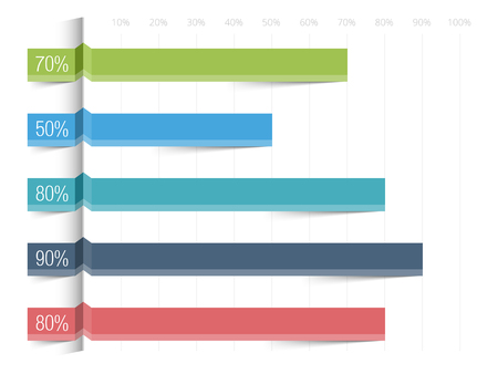Illustration pour Horizontal bar graph template with percents - image libre de droit