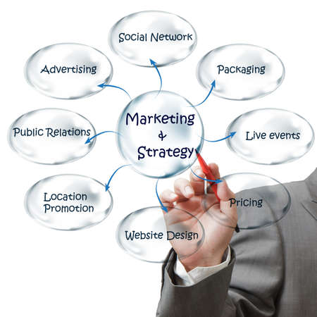 businessman draws flowchart of marketing strategy