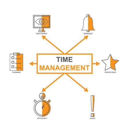 Ilustración de time management - Imagen libre de derechos
