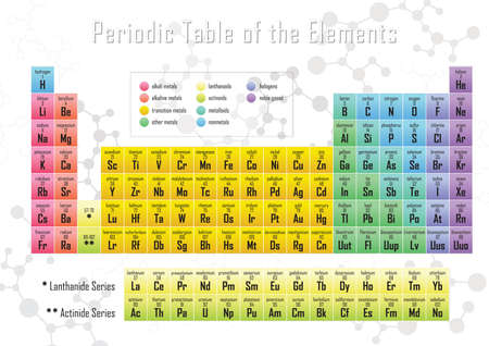 Illustration for Periodic table of elements. - Royalty Free Image