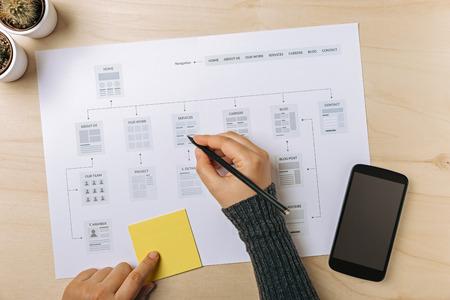 Foto de Website planning. Web designer working on website sitemap. Flat lay  - Imagen libre de derechos