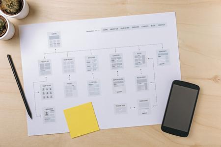 Foto de Website planning. Web designer workplace with website sitemap. Flat lay - Imagen libre de derechos