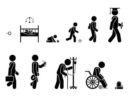 Ilustración de Life cycle of a person's growing from birth to death. Living path pictogram. Vector illustration of process of human aging on white background - Imagen libre de derechos