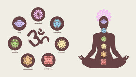 Illustration pour Colorful chakra icon set with om calligraphy and body silhouette doing yoga lotus pose, healthy lifestyle. - image libre de droit
