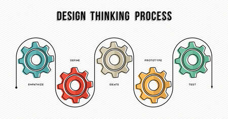 Illustrazione per Design thinking process infographic concept template for business or corporate with gear wheels and work strategy guide. - Immagini Royalty Free
